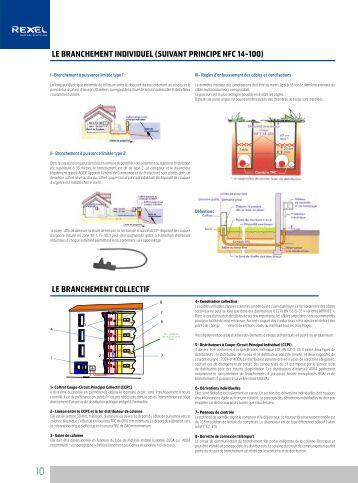 branchements individuels puissance surveill e erdf. Black Bedroom Furniture Sets. Home Design Ideas