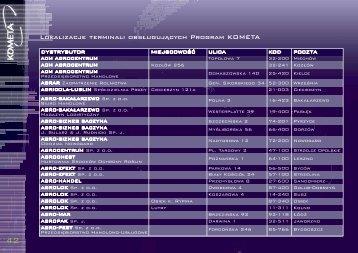 Lokalizacje terminali obs∏ugujàcych Program KOMETA - Bayer ...