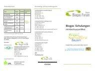 Biogas - Amt für Ernährung, Landwirtschaft und Forsten Münchberg ...