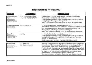 Rapsherbizide Herbst 2012 Produkt Anwendung ... - BayWa AG