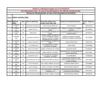 Uttar Pradesh - Hindustan Petroleum Corporation Limited