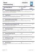 Rauxel 19.06.2010 - Ruder-Bundesliga - Page 2