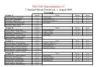 Spiel um Platz 4 - der TSG Kaiserslautern