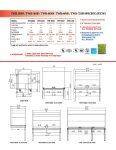 Worktop Refrigerators - MyChefStore.com - Page 2