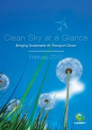 Bringing Sustainable Air Transport Closer - Clean Sky