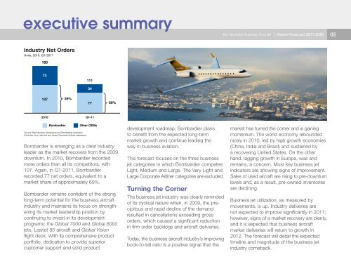 Bombardier Business Aircraft   Market Forecast 2011-2030 - Learjet ...