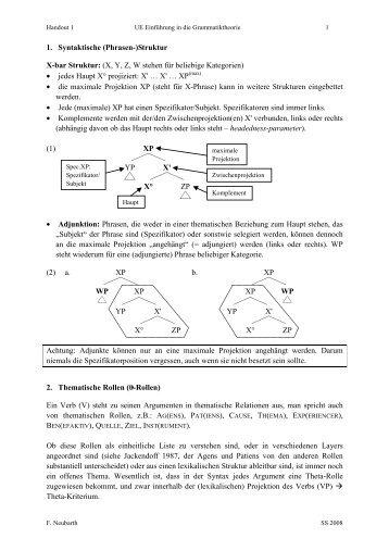 1. Syntaktische (Phrasen-)Struktur X-bar Struktur - OFAI
