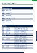 Beschriftungssysteme und Software - Seite 4