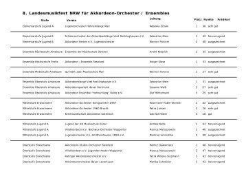 8. Landesmusikfest NRW für Akkordeon-Orchester / Ensembles