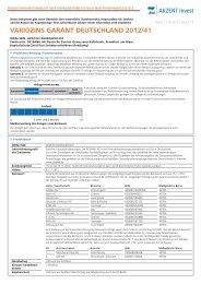 VaRIozInS gaRant DEutSChLanD 2012/41 - PSD Bank Westfalen ...