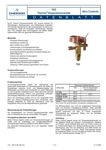 TX3 - Emerson Climate Technologies
