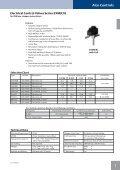 Alco Controls - Page 2