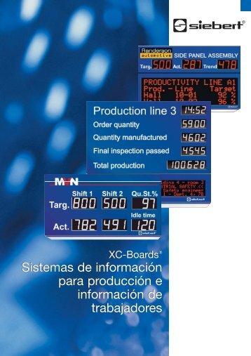 Sistemas de información para producción e información de ...