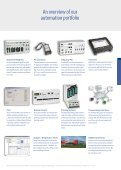 Product catalogue - Sontheim Industrie Elektronik GmbH - Page 5