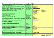 Chronologischer Ablauf der Schulkulturwoche vom 03.11.08 bis ...