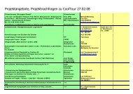 Übersicht_Projektangebote-Kumulus –Stand 27.03.08.pdf