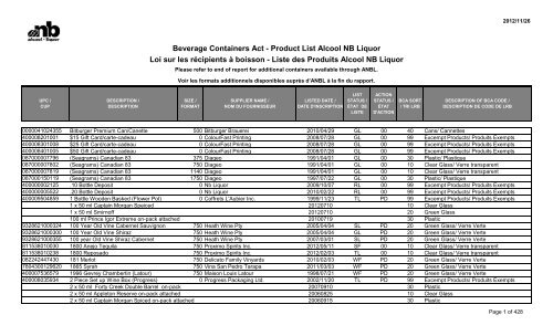 Beverage Containers Act Product List Alcool Nb Liquor Loi