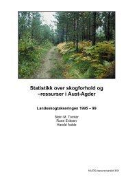 ressurser i Aust-Agder - Skog og landskap