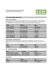 Aus- und Fortbildungen 2011 - Landesverband Baden-Württemberg ...