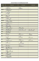 Liste mit Namen in der altdeutschen Schrift