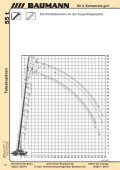 Baumann LTM 1055-3.1 - Page 6