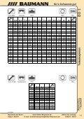LIEBHERR LTM 1080/1 - Baumann - Page 5