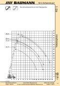 DEMAG AC 40-1 - Baumann - Page 5