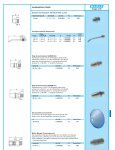 Rubrik 18 Ausblaspistolen/-Zubehör, Handreifenfüllmesser ... - Farnell - Seite 4