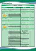 Gyomirtó szerek Készítmény Kultúra Károsító Oldalszám - Page 2