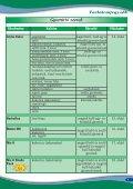 Gyomirtó szerek Készítmény Kultúra Károsító Oldalszám - Page 3