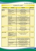 Gyomirtó szerek Készítmény Kultúra Károsító Oldalszám - Page 5