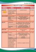 Gyomirtó szerek Készítmény Kultúra Károsító Oldalszám - Page 7