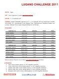 lugano challenge 2011 - Seite 2