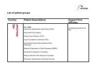 LIST OF PATIENT GROUPS - Actelion
