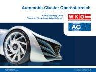Automobil-Cluster Oberösterreich - Amiando