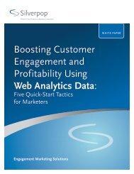 Web Analytics Data - Amiando