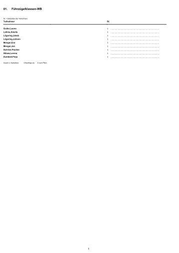 Führzügelklassen-WB 01. - equi-score.de