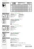 Schnellschuss-Programm® - Erbacher + Kolb - Seite 6