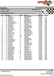 Nach bester Rundenzeit sortiert Hockenheim - Speer Racing