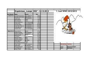 """Ergebnisse """"Langer Willi"""" - 02.12.2012 1. Lauf WWC 2012/2013"""