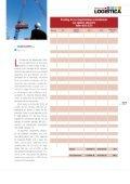 operaciones de importación en dólares realizadas - Aduanimex - Page 2