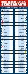5. Senderkarte für Zuschauer, die das Angebot Telekom - TV Digital