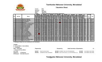 Teerthanker Mahaveer University, Moradabad - Tmu.ac.in