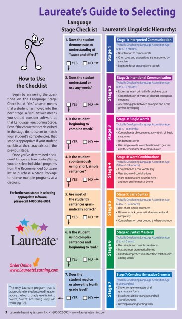 Laureate Special Needs Software Catalog - Laureate Learning ...