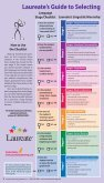 Laureate Special Needs Software Catalog - Laureate Learning ... - Page 4