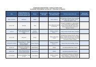 Kalendarz na rok 2010 - Europejski Dom Spotkań Fundacja Nowy ...