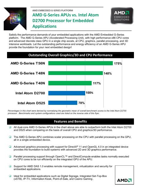 AMD G-Series APUs vs  Intel Atom D2700 Processor for Embedded