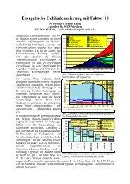 Energetische Gebäudesanierung mit Faktor 10 - UmweltBank