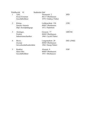 Wahlbezirk 01 Stadtmitte-Süd 1 Telli, Thomasstr. 2 SPD Ercan ...