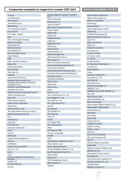companies in the Investor CDP program - Carbon Disclosure Project
